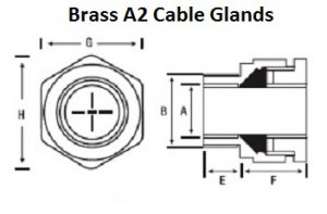 A2 Cable glands Brass india Manufacturers Jamnagar
