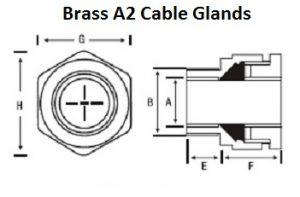 A2 Cable glands Brass india Manufacturers Jamnagar